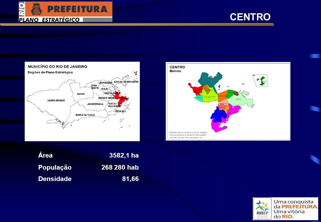 Área3582,1 ha População268 280 hab Densidade81,66 CENTRO
