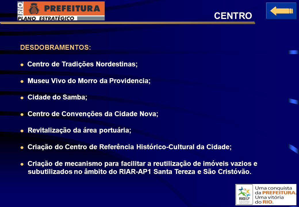 DESDOBRAMENTOS: Centro de Tradições Nordestinas; Museu Vivo do Morro da Providencia; Cidade do Samba; Centro de Convenções da Cidade Nova; Revitalização da área portuária; Criação do Centro de Referência Histórico-Cultural da Cidade; Criação de mecanismo para facilitar a reutilização de imóveis vazios e subutilizados no âmbito do RIAR-AP1 Santa Tereza e São Cristóvão.