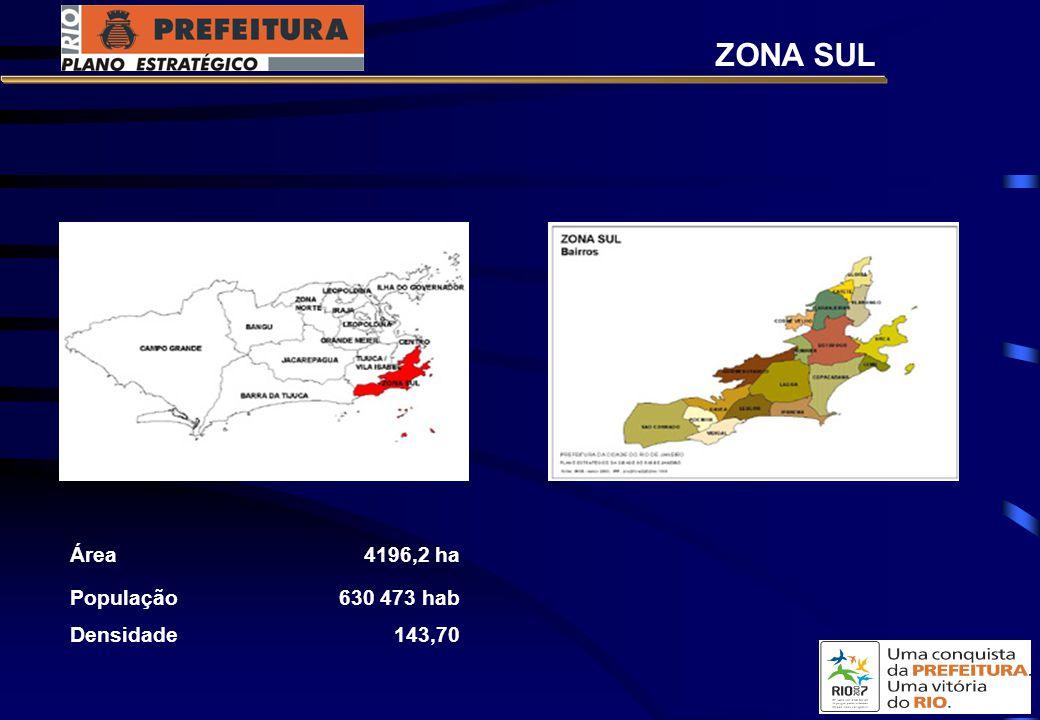Área4196,2 ha População630 473 hab Densidade143,70 ZONA SUL