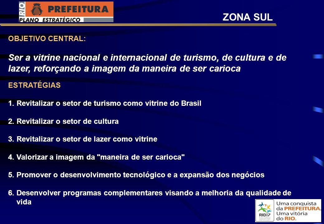 OBJETIVO CENTRAL: Ser a vitrine nacional e internacional de turismo, de cultura e de lazer, reforçando a imagem da maneira de ser carioca ESTRATÉGIAS 1.