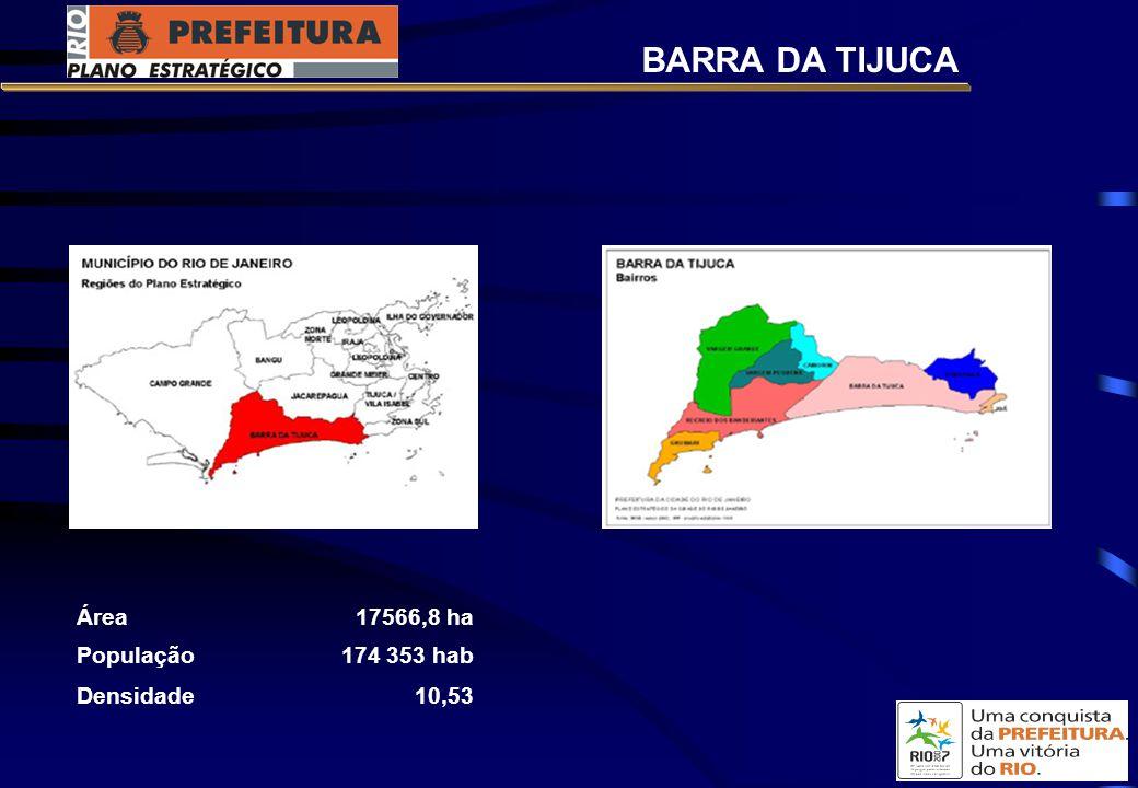 Área17566,8 ha População174 353 hab Densidade10,53 BARRA DA TIJUCA