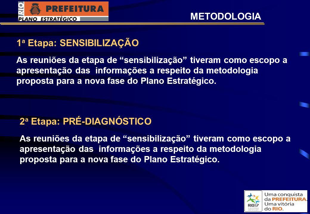 DESDOBRAMENTOS: Rio Cidade Ramos; Favela Bairro Parada de Lucas; Favela Bairro Vigário Geral; Elaboração de plano estratégico para o desenvolvimento do setor industrial; Ampliação dos projetos da Fiocruz junto as comunidades carentes.