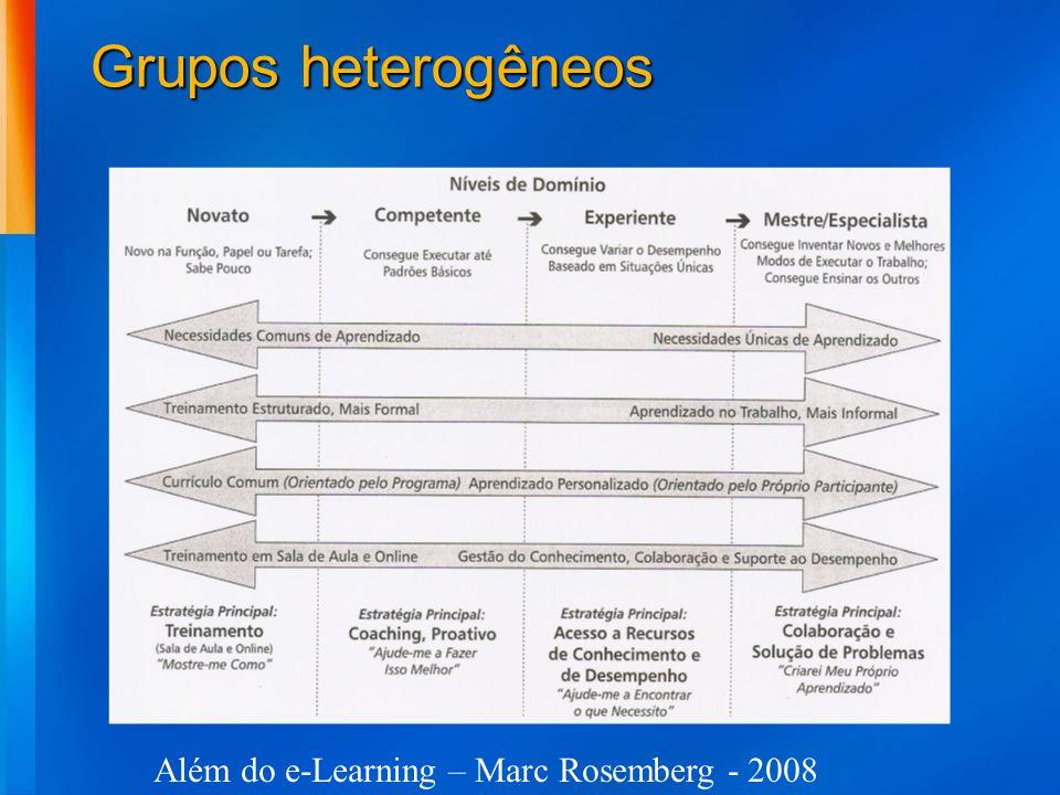Grupos heterogêneos Além do e-Learning – Marc Rosemberg - 2008