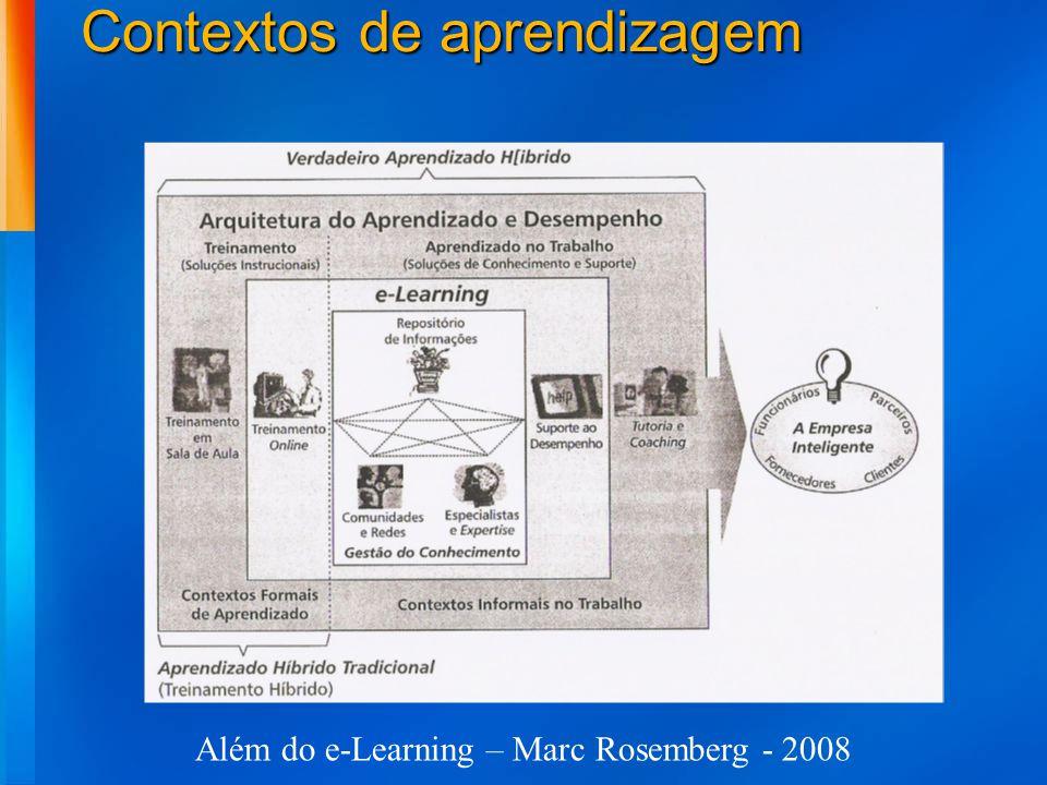 Contextos de aprendizagem Além do e-Learning – Marc Rosemberg - 2008