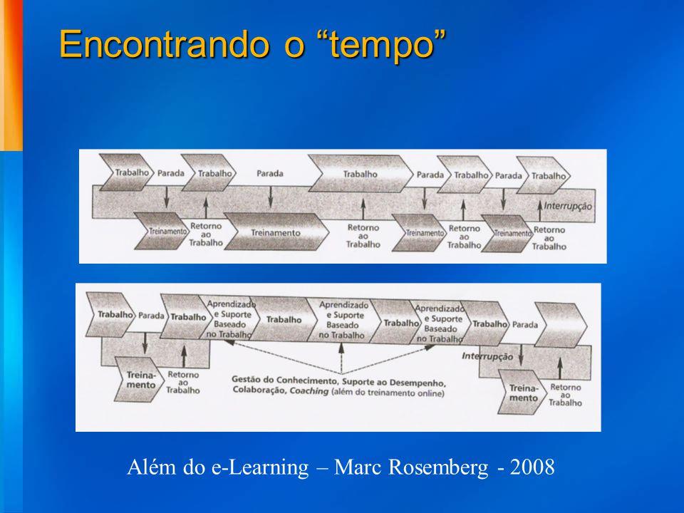 Encontrando o tempo Além do e-Learning – Marc Rosemberg - 2008