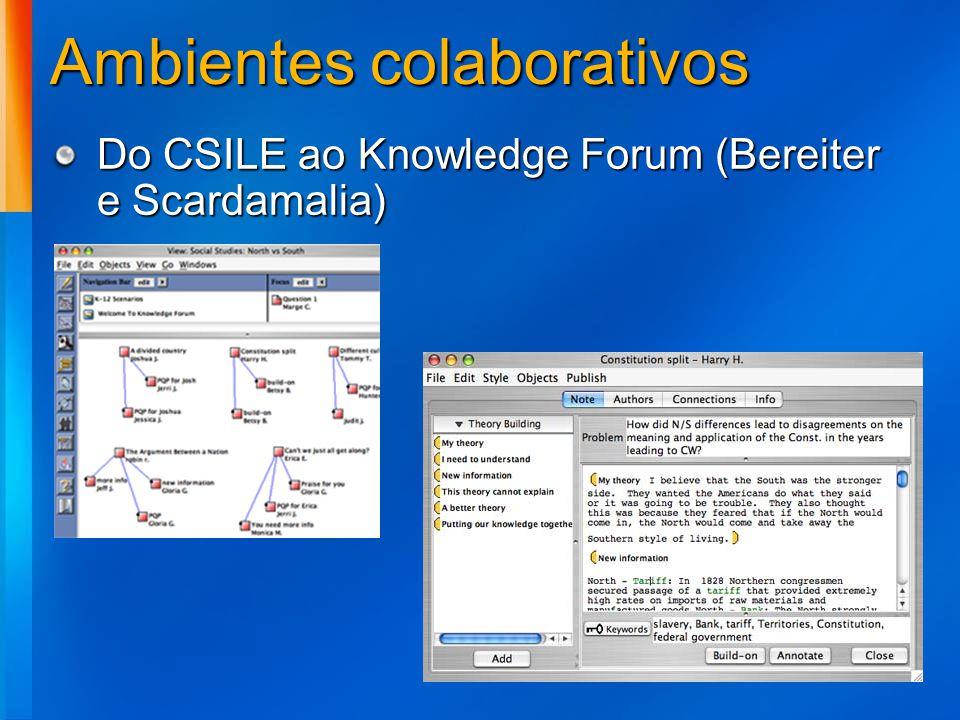 Ambientes colaborativos Do CSILE ao Knowledge Forum (Bereiter e Scardamalia)