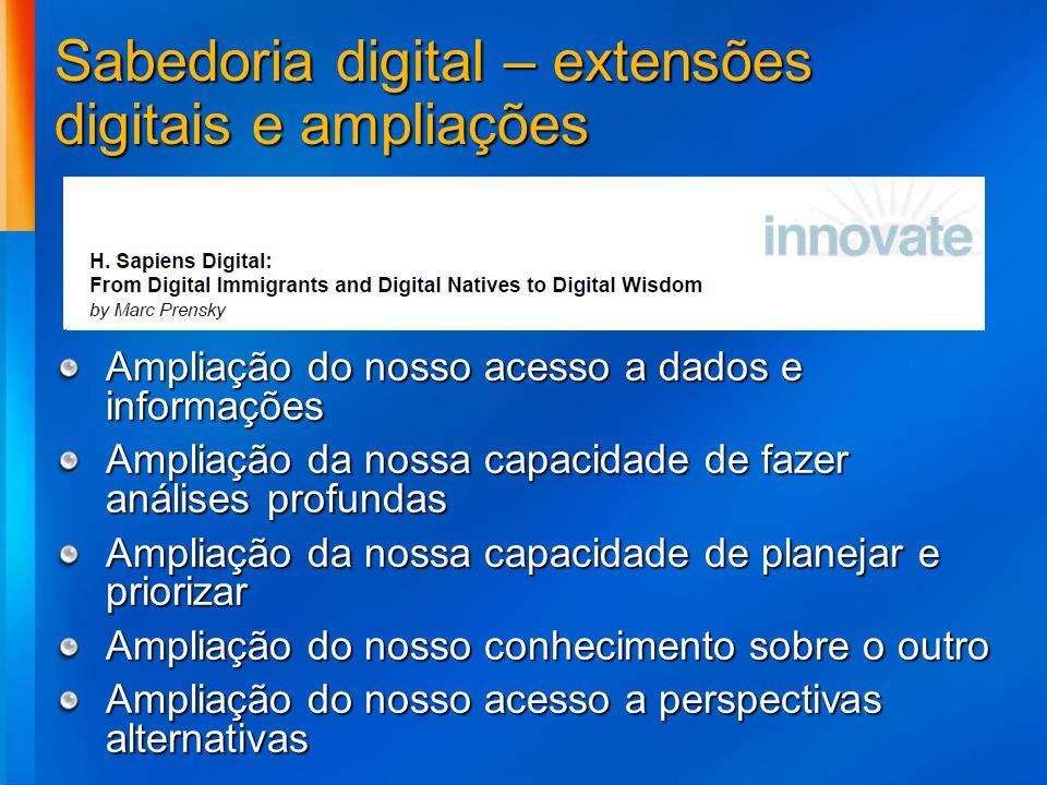 Sabedoria digital – extensões digitais e ampliações Ampliação do nosso acesso a dados e informações Ampliação da nossa capacidade de fazer análises pr