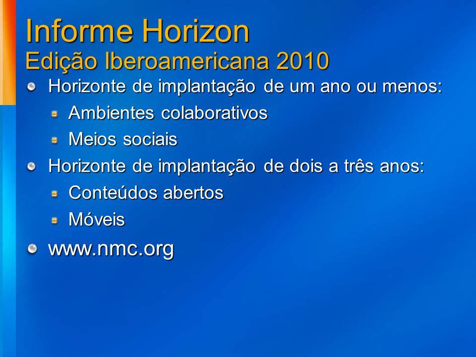 Informe Horizon Edição Iberoamericana 2010 Horizonte de implantação de um ano ou menos: Ambientes colaborativos Meios sociais Horizonte de implantação