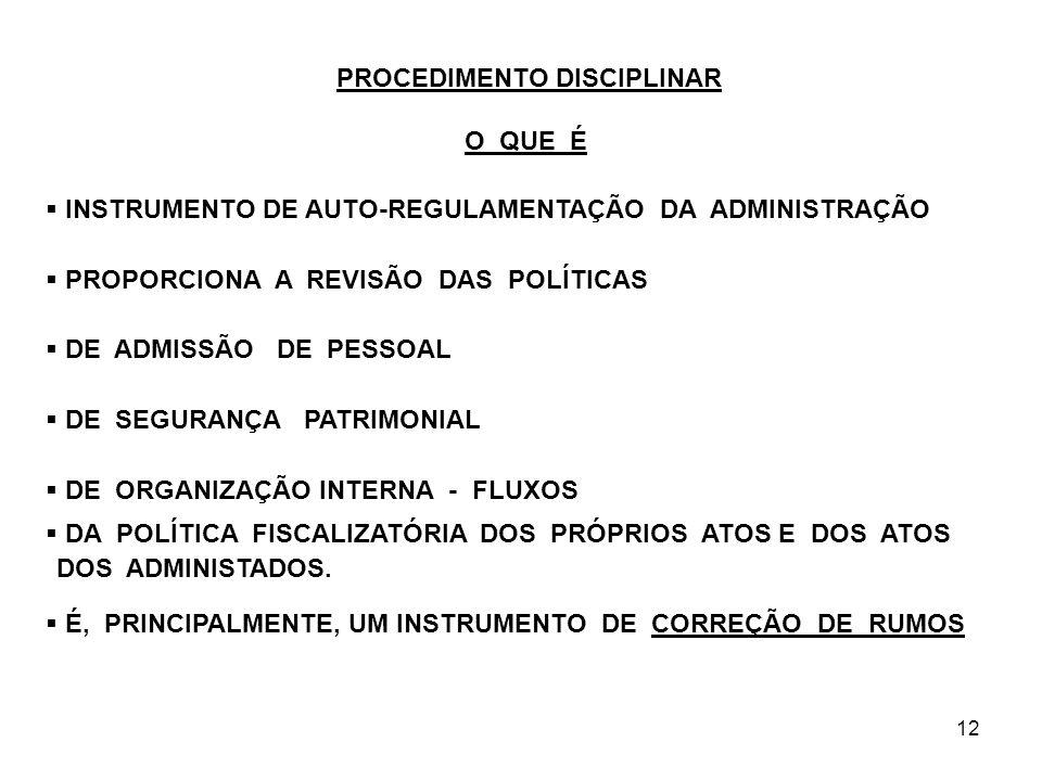 12 PROCEDIMENTO DISCIPLINAR O QUE É INSTRUMENTO DE AUTO-REGULAMENTAÇÃO DA ADMINISTRAÇÃO PROPORCIONA A REVISÃO DAS POLÍTICAS DE ADMISSÃO DE PESSOAL DE