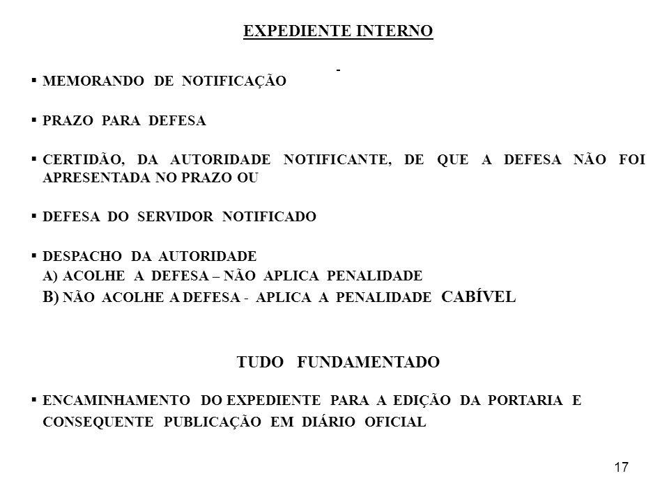 17 EXPEDIENTE INTERNO MEMORANDO DE NOTIFICAÇÃO PRAZO PARA DEFESA CERTIDÃO, DA AUTORIDADE NOTIFICANTE, DE QUE A DEFESA NÃO FOI APRESENTADA NO PRAZO OU DEFESA DO SERVIDOR NOTIFICADO DESPACHO DA AUTORIDADE A) ACOLHE A DEFESA – NÃO APLICA PENALIDADE B) NÃO ACOLHE A DEFESA - APLICA A PENALIDADE CABÍVEL TUDO FUNDAMENTADO ENCAMINHAMENTO DO EXPEDIENTE PARA A EDIÇÃO DA PORTARIA E CONSEQUENTE PUBLICAÇÃO EM DIÁRIO OFICIAL