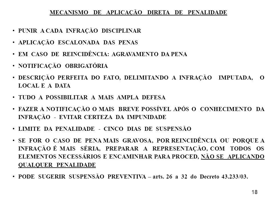 18 MECANISMO DE APLICAÇÃO DIRETA DE PENALIDADE PUNIR A CADA INFRAÇÃO DISCIPLINAR APLICAÇÃO ESCALONADA DAS PENAS EM CASO DE REINCIDÊNCIA: AGRAVAMENTO DA PENA NOTIFICAÇÃO OBRIGATÓRIA DESCRIÇÃO PERFEITA DO FATO, DELIMITANDO A INFRAÇÃO IMPUTADA, O LOCAL E A DATA TUDO A POSSIBILITAR A MAIS AMPLA DEFESA FAZER A NOTIFICAÇÃO O MAIS BREVE POSSÍVEL APÓS O CONHECIMENTO DA INFRAÇÃO - EVITAR CERTEZA DA IMPUNIDADE LIMITE DA PENALIDADE - CINCO DIAS DE SUSPENSÃO SE FOR O CASO DE PENA MAIS GRAVOSA, POR REINCIDÊNCIA OU PORQUE A INFRAÇÃO É MAIS SÉRIA, PREPARAR A REPRESENTAÇÃO, COM TODOS OS ELEMENTOS NECESSÁRIOS E ENCAMINHAR PARA PROCED, NÃO SE APLICANDO QUALQUER PENALIDADE PODE SUGERIR SUSPENSÃO PREVENTIVA – arts.