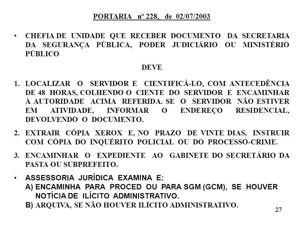 27 PORTARIA nº 228, de 02/07/2003 CHEFIA DE UNIDADE QUE RECEBER DOCUMENTO DA SECRETARIA DA SEGURANÇA PÚBLICA, PODER JUDICIÁRIO OU MINISTÉRIO PÚBLICO DEVE 1.LOCALIZAR O SERVIDOR E CIENTIFICÁ-LO, COM ANTECEDÊNCIA DE 48 HORAS, COLHENDO O CIENTE DO SERVIDOR E ENCAMINHAR À AUTORIDADE ACIMA REFERIDA.