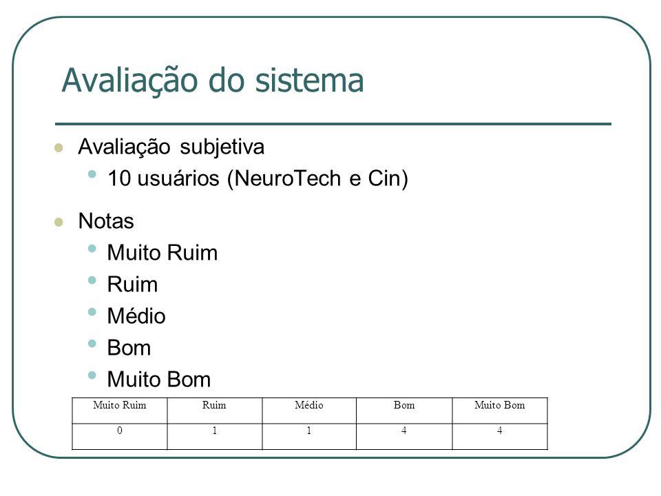Avaliação do sistema Avaliação subjetiva 10 usuários (NeuroTech e Cin) Notas Muito Ruim Ruim Médio Bom Muito Bom Muito RuimRuimMédioBomMuito Bom 01144