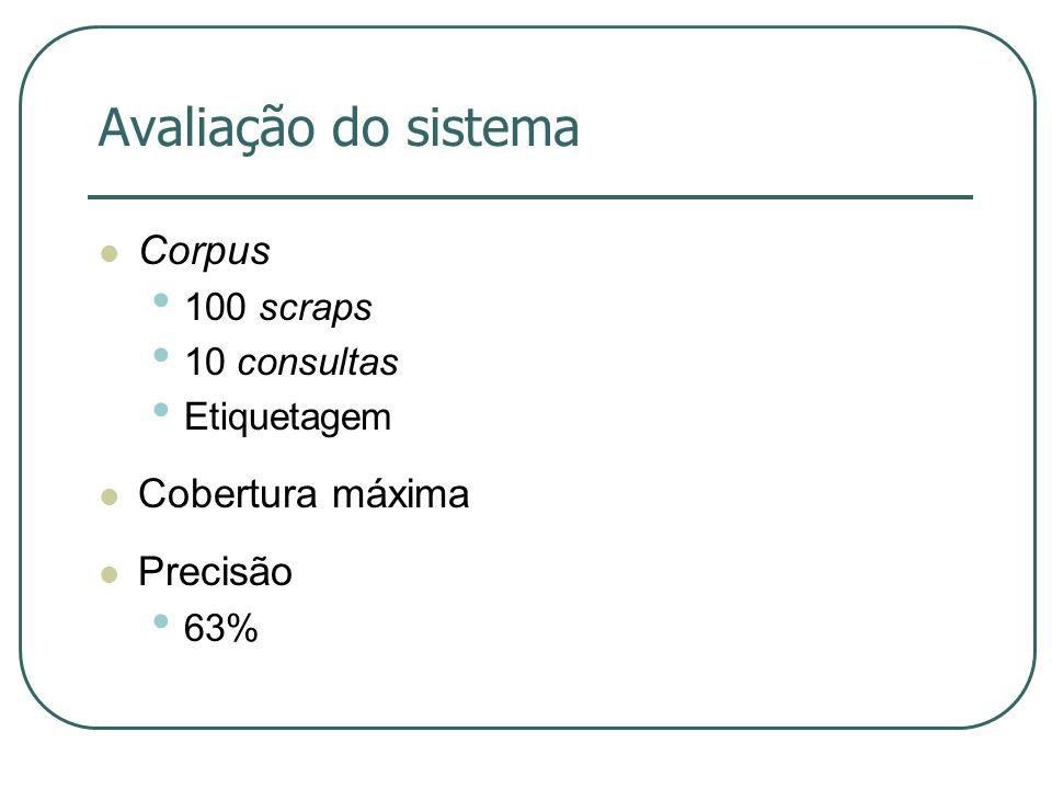 Avaliação do sistema Corpus 100 scraps 10 consultas Etiquetagem Cobertura máxima Precisão 63%