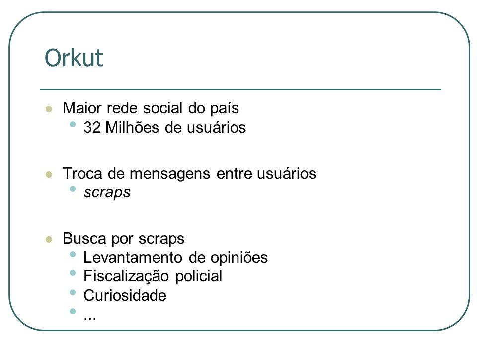 Orkut Maior rede social do país 32 Milhões de usuários Troca de mensagens entre usuários scraps Busca por scraps Levantamento de opiniões Fiscalização