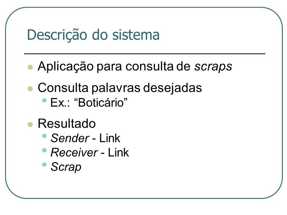 Descrição do sistema Aplicação para consulta de scraps Consulta palavras desejadas Ex.: Boticário Resultado Sender - Link Receiver - Link Scrap