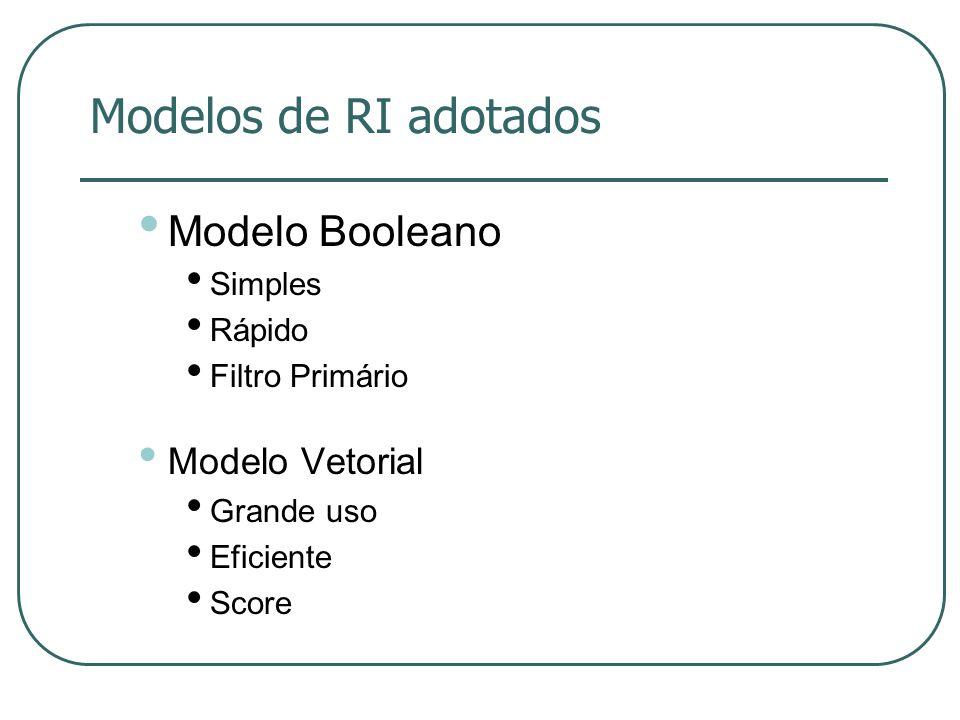 Modelos de RI adotados Modelo Booleano Simples Rápido Filtro Primário Modelo Vetorial Grande uso Eficiente Score