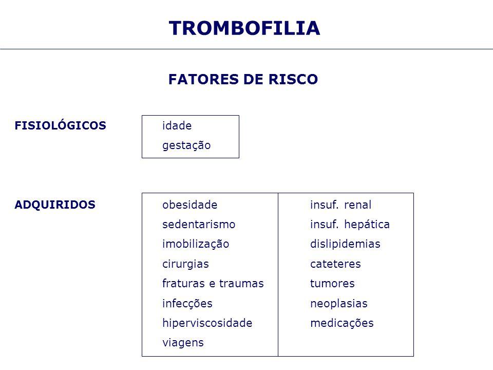 TROMBOFILIA FATORES DE RISCO FISIOLÓGICOSidade gestação ADQUIRIDOSobesidadeinsuf. renal sedentarismoinsuf. hepática imobilizaçãodislipidemias cirurgia