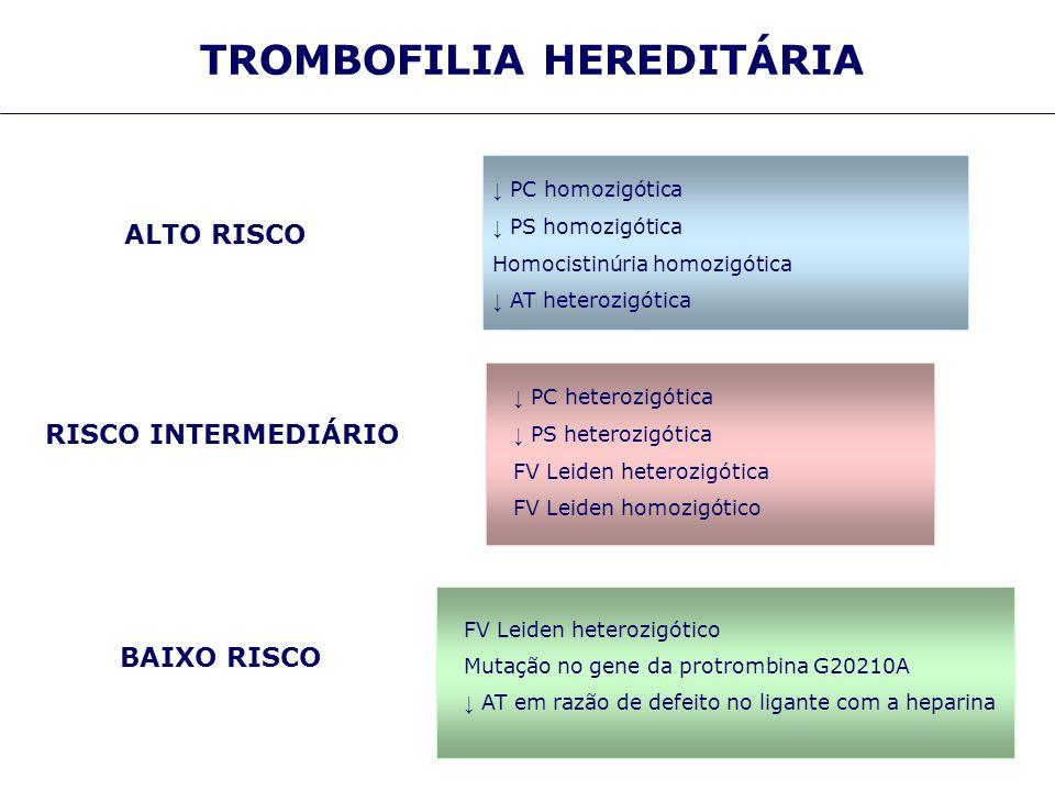 TROMBOFILIA HEREDITÁRIA PC homozigótica PS homozigótica Homocistinúria homozigótica AT heterozigótica ALTO RISCO PC heterozigótica PS heterozigótica F