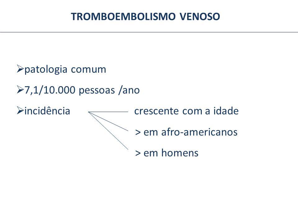 TROMBOEMBOLISMO VENOSO patologia comum 7,1/10.000 pessoas /ano incidência crescente com a idade > em afro-americanos > em homens