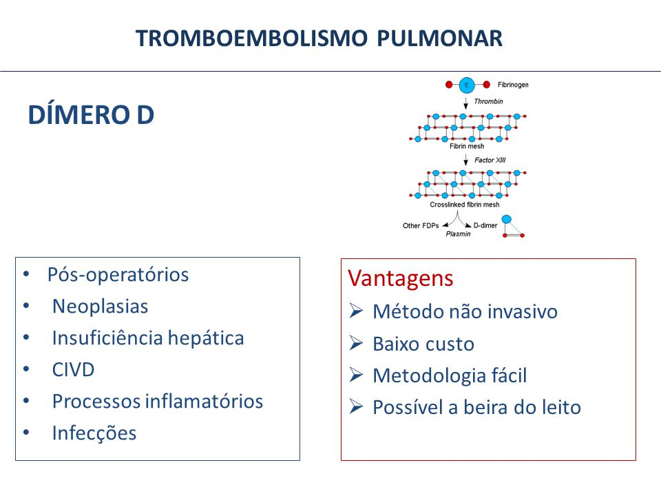 TROMBOEMBOLISMO PULMONAR Pós-operatórios Neoplasias Insuficiência hepática CIVD Processos inflamatórios Infecções Vantagens Método não invasivo Baixo