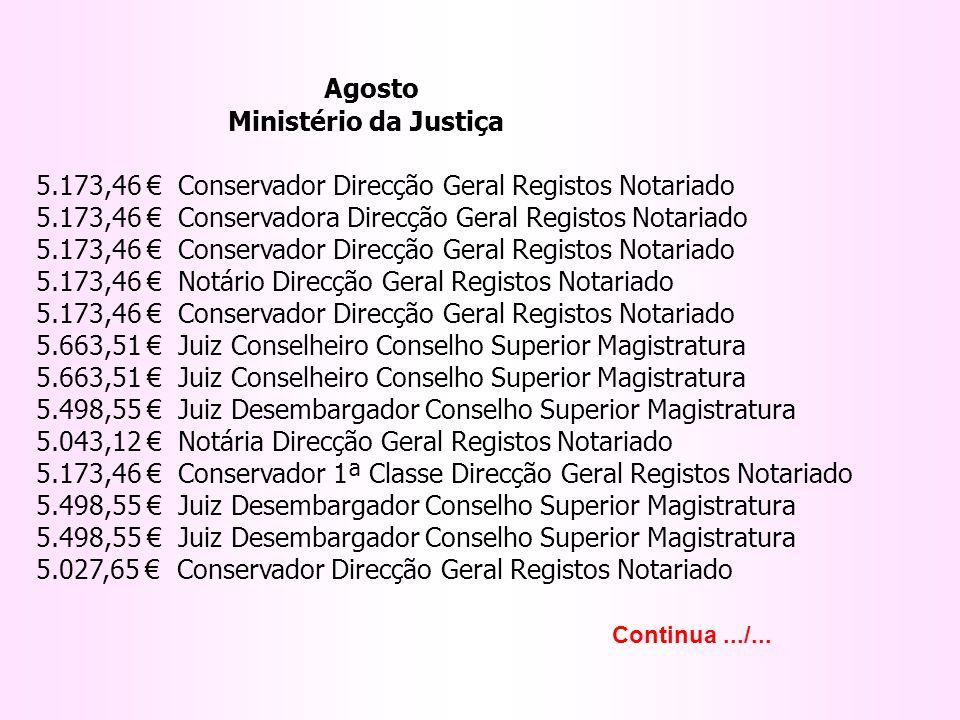 Agosto Ministério da Justiça 5.173,46 Conservador Direcção Geral Registos Notariado 5.173,46 Conservadora Direcção Geral Registos Notariado 5.173,46 C