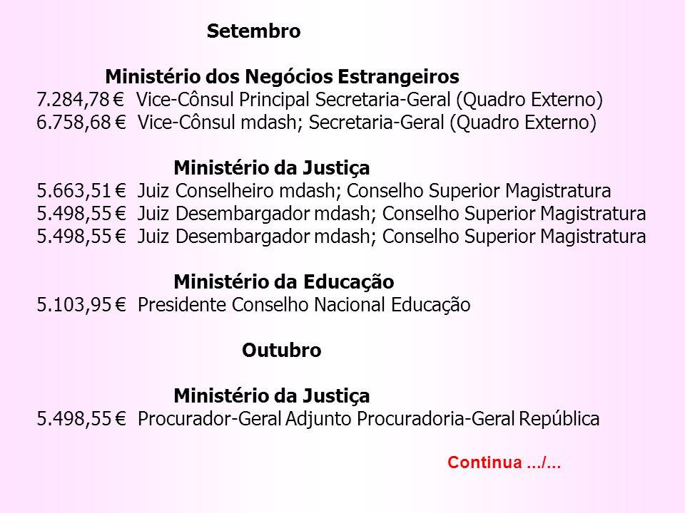 Setembro Ministério dos Negócios Estrangeiros 7.284,78 Vice-Cônsul Principal Secretaria-Geral (Quadro Externo) 6.758,68 Vice-Cônsul mdash; Secretaria-