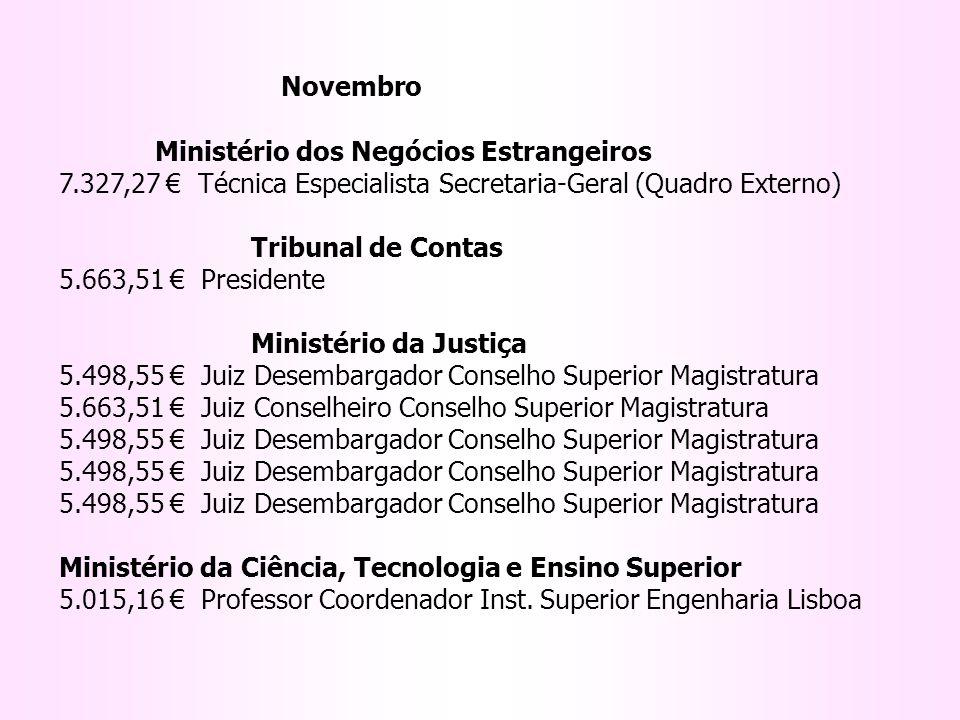 Novembro Ministério dos Negócios Estrangeiros 7.327,27 Técnica Especialista Secretaria-Geral (Quadro Externo) Tribunal de Contas 5.663,51 Presidente M