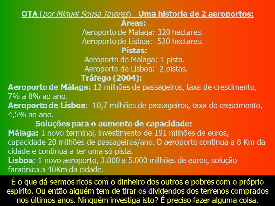 OTA (por Miguel Sousa Tavares) - Uma historia de 2 aeroportos: Áreas: Aeroporto de Malaga: 320 hectares. Aeroporto de Lisboa: 520 hectares. Pistas: Ae