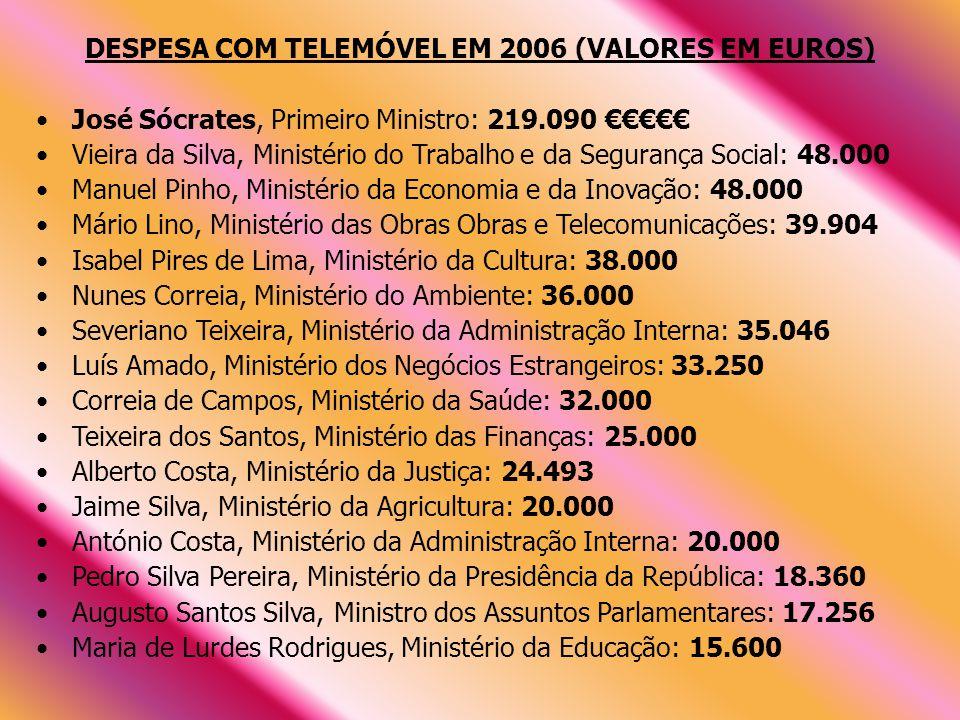 DESPESA COM TELEMÓVEL EM 2006 (VALORES EM EUROS) José Sócrates, Primeiro Ministro: 219.090 Vieira da Silva, Ministério do Trabalho e da Segurança Soci