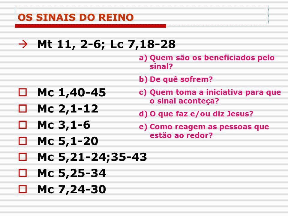 OS SINAIS DO REINO Mt 11, 2-6; Lc 7,18-28 Mc 1,40-45 Mc 2,1-12 Mc 3,1-6 Mc 5,1-20 Mc 5,21-24;35-43 Mc 5,25-34 Mc 7,24-30 a)Quem são os beneficiados pe