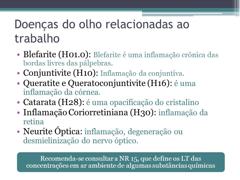 Doenças do olho relacionadas ao trabalho Blefarite (H01.0): Blefarite é uma inflamação crônica das bordas livres das pálpebras.