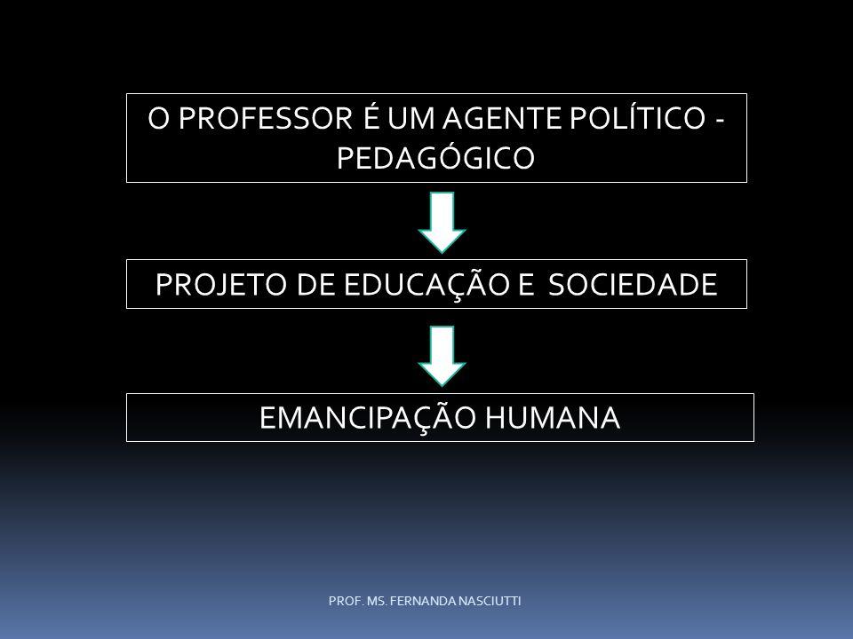 O PROFESSOR É UM AGENTE POLÍTICO - PEDAGÓGICO PROJETO DE EDUCAÇÃO E SOCIEDADE EMANCIPAÇÃO HUMANA PROF.