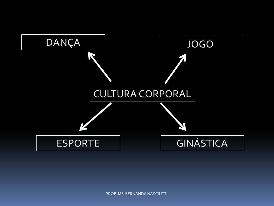 CULTURA CORPORAL JOGO DANÇA ESPORTEGINÁSTICA PROF. MS. FERNANDA NASCIUTTI