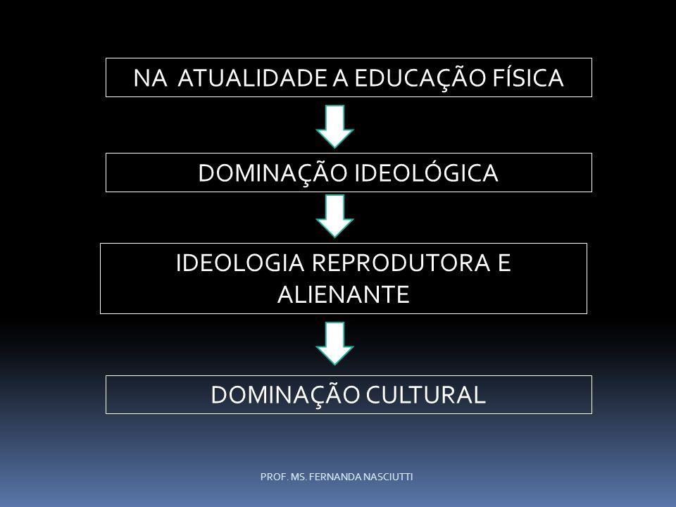 NA ATUALIDADE A EDUCAÇÃO FÍSICA DOMINAÇÃO IDEOLÓGICA IDEOLOGIA REPRODUTORA E ALIENANTE DOMINAÇÃO CULTURAL PROF.