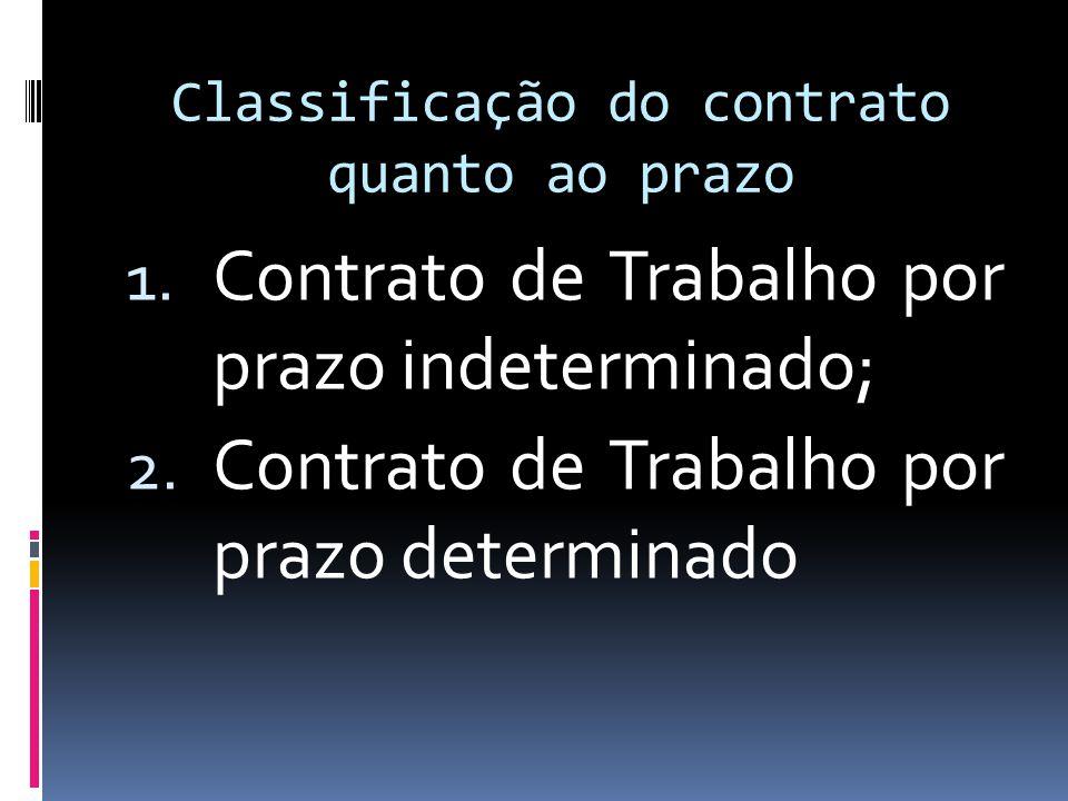 Classificação do contrato quanto ao prazo 1.Contrato de Trabalho por prazo indeterminado; 2.