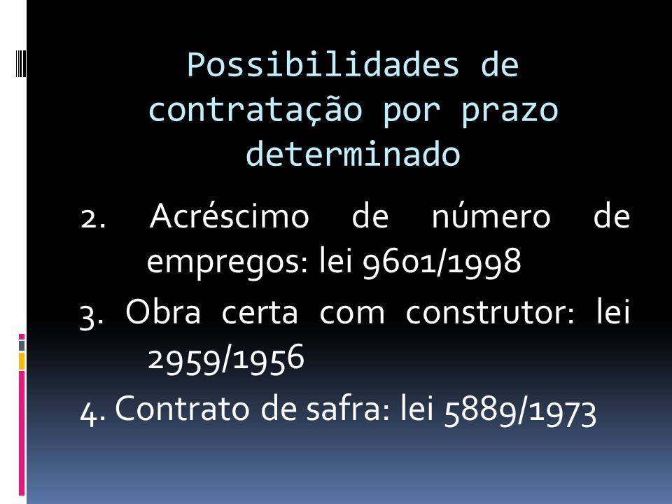 Possibilidades de contratação por prazo determinado 1. CLT: artigo 443, § 2º: a) de serviço cuja natureza ou transitoriedade justifique a predetermina