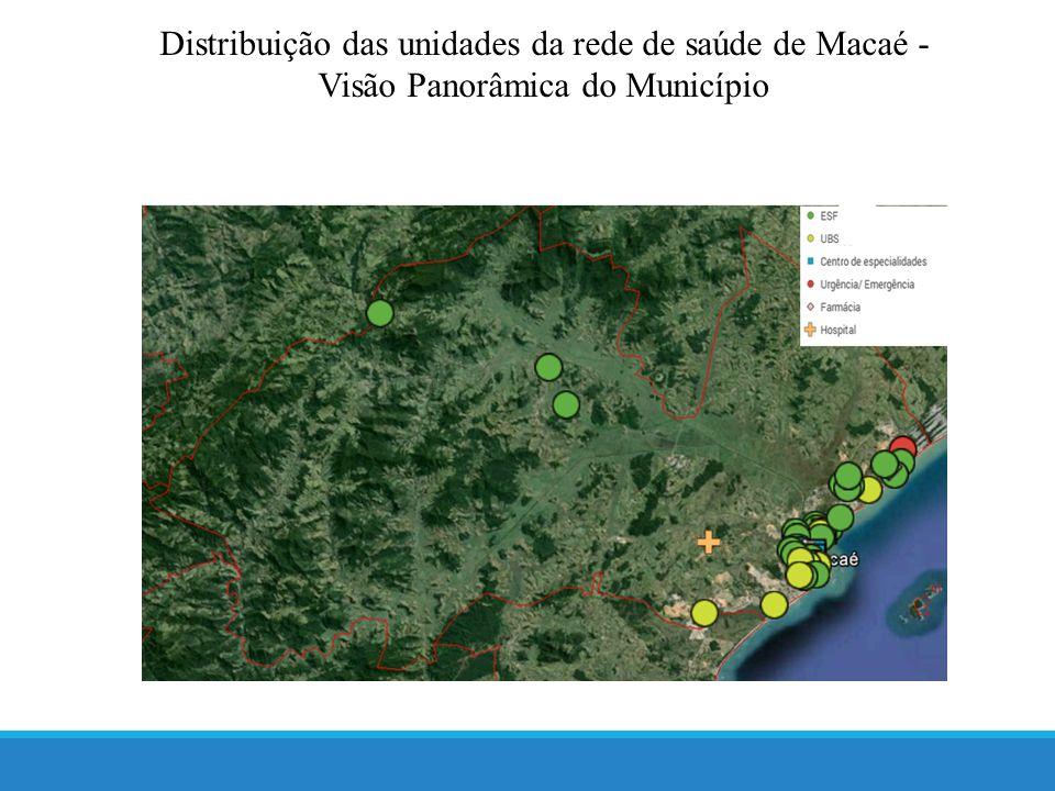 Distribuição das unidades da rede de saúde de Macaé - Visão Panorâmica do Município