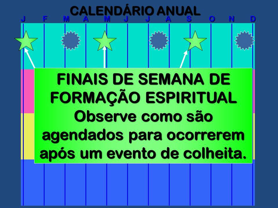 J F M A M J J A S O N D CALENDÁRIO ANUAL FINAIS DE SEMANA DE FORMAÇÃO ESPIRITUAL Observe como são agendados para ocorrerem após um evento de colheita.