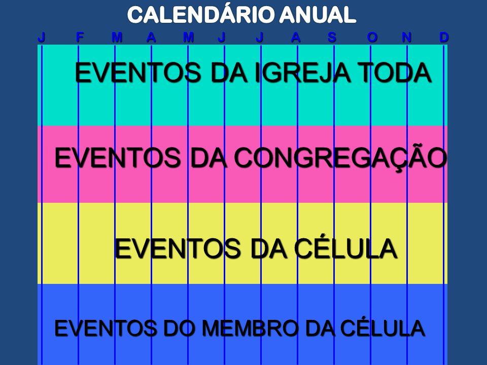 J F M A M J J A S O N D EVENTOS DA CONGREGAÇÃO EVENTOS DA IGREJA TODA EVENTOS DA CÉLULA EVENTOS DO MEMBRO DA CÉLULA