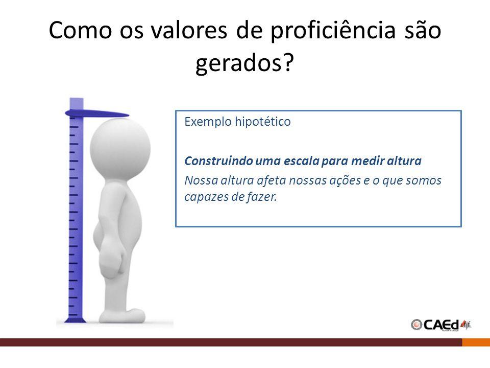 Como os valores de proficiência são gerados? Exemplo hipotético Construindo uma escala para medir altura Nossa altura afeta nossas ações e o que somos