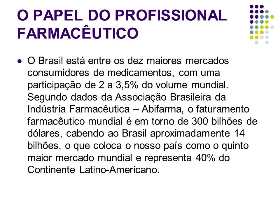 O PAPEL DO PROFISSIONAL FARMACÊUTICO O Brasil está entre os dez maiores mercados consumidores de medicamentos, com uma participação de 2 a 3,5% do vol