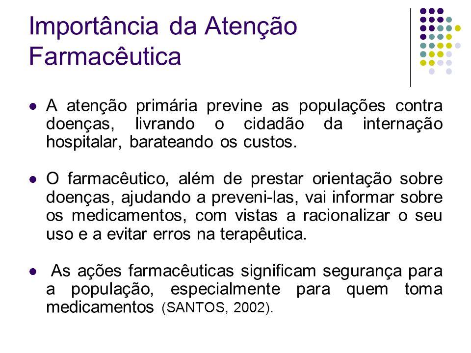 A atenção primária previne as populações contra doenças, livrando o cidadão da internação hospitalar, barateando os custos. O farmacêutico, além de pr