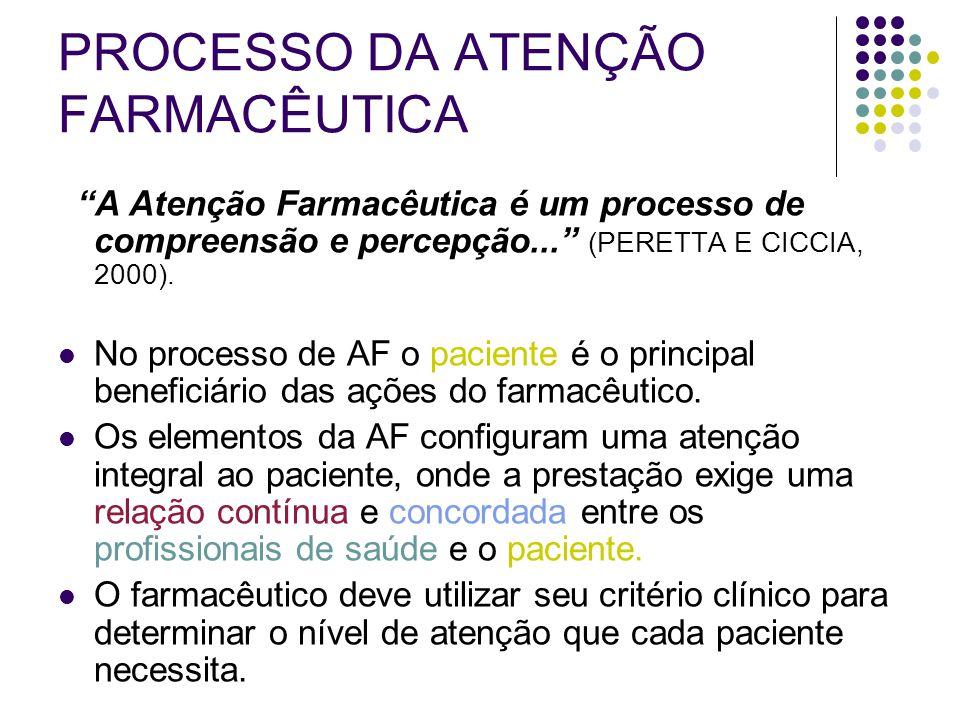 PROCESSO DA ATENÇÃO FARMACÊUTICA A Atenção Farmacêutica é um processo de compreensão e percepção... (PERETTA E CICCIA, 2000). No processo de AF o paci
