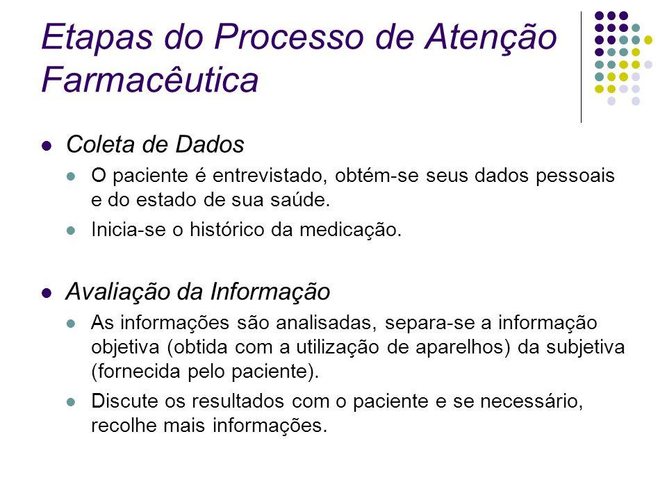 Etapas do Processo de Atenção Farmacêutica Coleta de Dados O paciente é entrevistado, obtém-se seus dados pessoais e do estado de sua saúde. Inicia-se