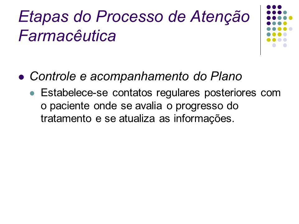 Etapas do Processo de Atenção Farmacêutica Controle e acompanhamento do Plano Estabelece-se contatos regulares posteriores com o paciente onde se aval
