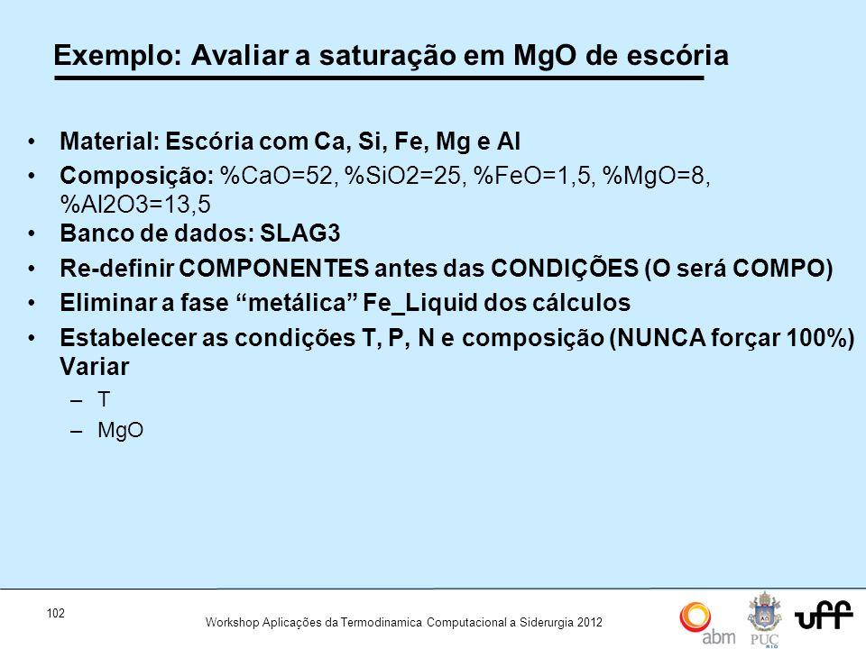 102 Workshop Aplicações da Termodinamica Computacional a Siderurgia 2012 Exemplo: Avaliar a saturação em MgO de escória Material: Escória com Ca, Si, Fe, Mg e Al Composição: %CaO=52, %SiO2=25, %FeO=1,5, %MgO=8, %Al2O3=13,5 Banco de dados: SLAG3 Re-definir COMPONENTES antes das CONDIÇÕES (O será COMPO) Eliminar a fase metálica Fe_Liquid dos cálculos Estabelecer as condições T, P, N e composição (NUNCA forçar 100%) Variar –T –MgO