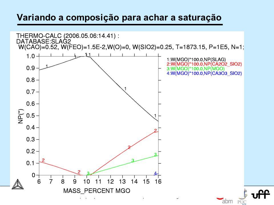 103 Workshop Aplicações da Termodinamica Computacional a Siderurgia 2012 Variando a composição para achar a saturação