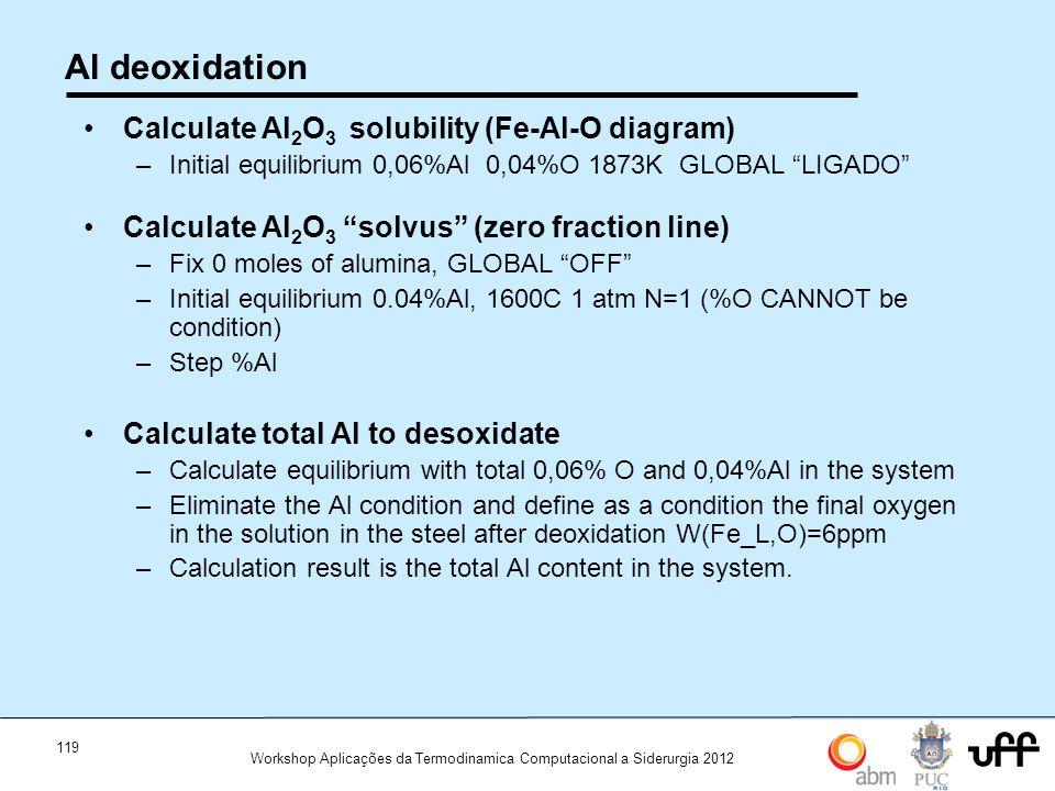 119 Workshop Aplicações da Termodinamica Computacional a Siderurgia 2012 Al deoxidation Calculate Al 2 O 3 solubility (Fe-Al-O diagram) –Initial equilibrium 0,06%Al 0,04%O 1873K GLOBAL LIGADO Calculate Al 2 O 3 solvus (zero fraction line) –Fix 0 moles of alumina, GLOBAL OFF –Initial equilibrium 0.04%Al, 1600C 1 atm N=1 (%O CANNOT be condition) –Step %Al Calculate total Al to desoxidate –Calculate equilibrium with total 0,06% O and 0,04%Al in the system –Eliminate the Al condition and define as a condition the final oxygen in the solution in the steel after deoxidation W(Fe_L,O)=6ppm –Calculation result is the total Al content in the system.