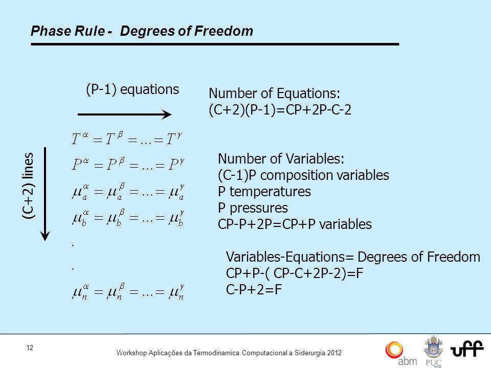 12 Workshop Aplicações da Termodinamica Computacional a Siderurgia 2012 Phase Rule - Degrees of Freedom (P-1) equations (C+2) lines Number of Equations: (C+2)(P-1)=CP+2P-C-2 Number of Variables: (C-1)P composition variables P temperatures P pressures CP-P+2P=CP+P variables Variables-Equations= Degrees of Freedom CP+P-( CP-C+2P-2)=F C-P+2=F